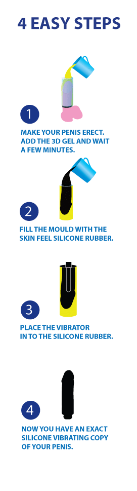 How to make a replica of your penis with Cloneboy vibrator black in 4-steps