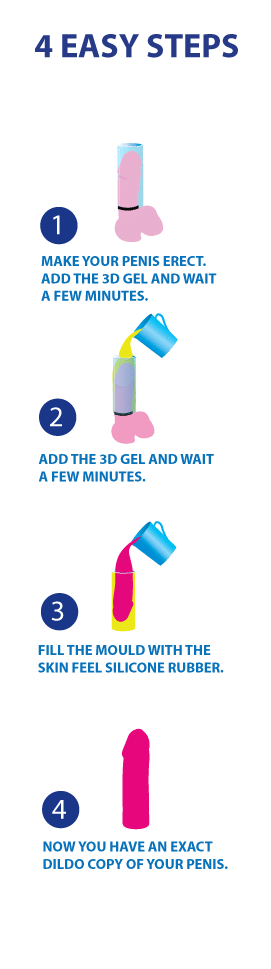 How to clone with Cloneboy dildo hot pink in 4-steps